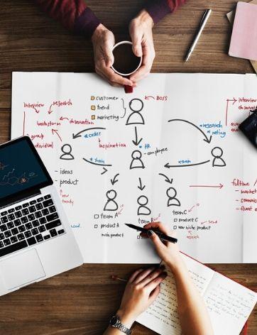 Strategia marki osobistej krok po kroku